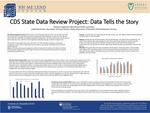 CDS State Data Review Project: Data Tells the Story