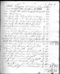 Hatch (Benjamin) Account Book, 1856-1863